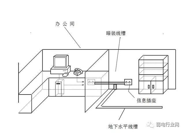 光纤工程方案配置3.jpg